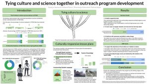 Tying Culture and Science Together in Outreach Program Development