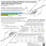 Poster titled: Constructively Aligning Instruction of Scientific Content with Written-Communication Skills
